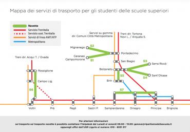 mappa trasporti